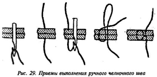 При пришивании делают проколы