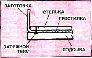 Ремонт обуви. Клеевой метод.