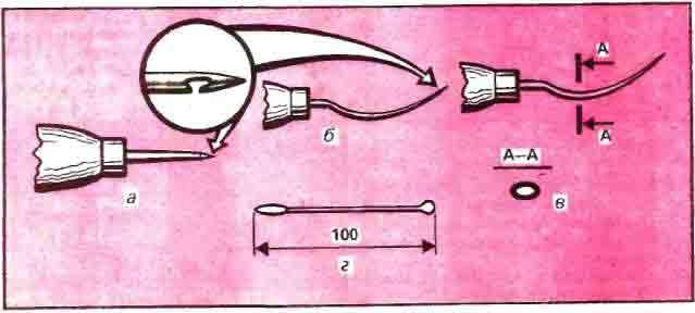 Инструменты для ремонта обуви